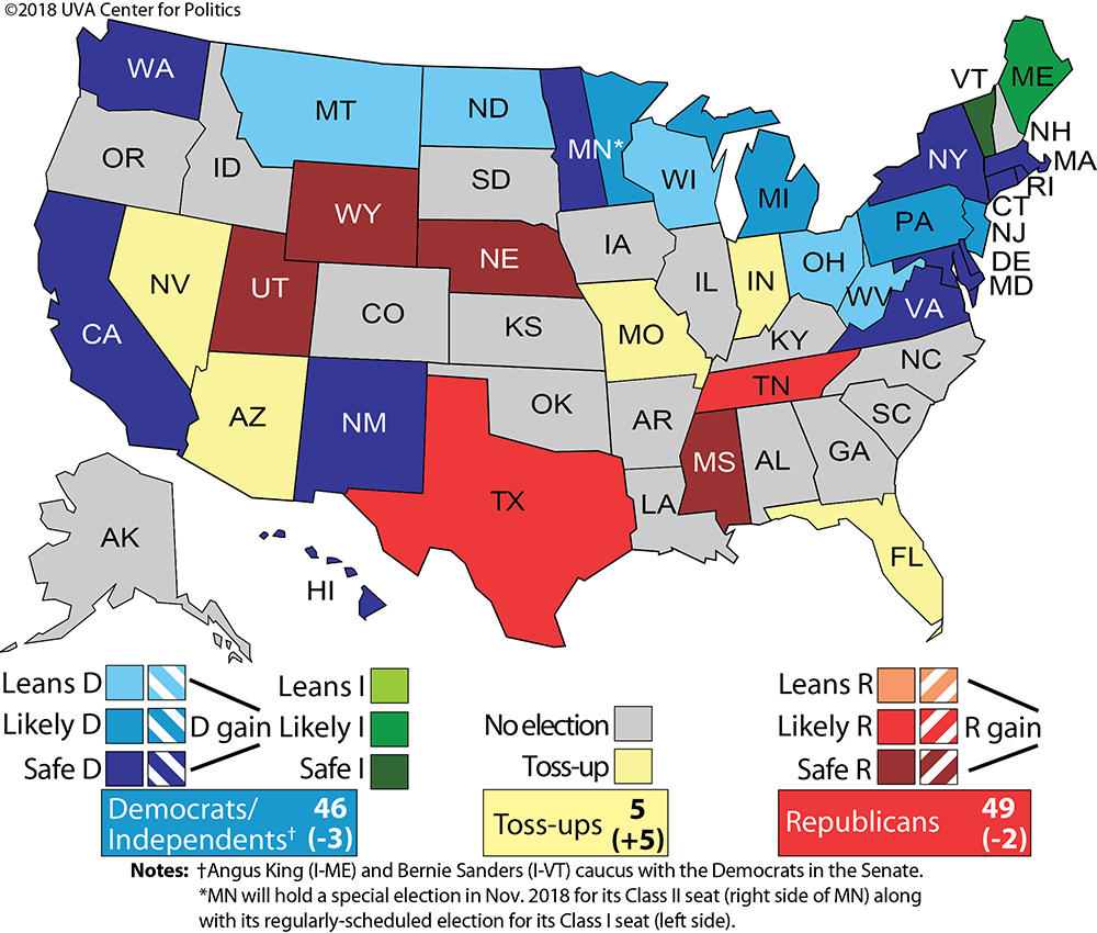 Larry J. Sabato's Crystal Ball » Senate 2018: Republicans Still Have on