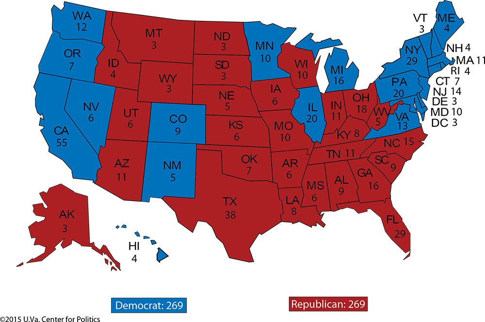 Larry J Sabato's Crystal Ball » For Republicans A 2016 Tie Is Win