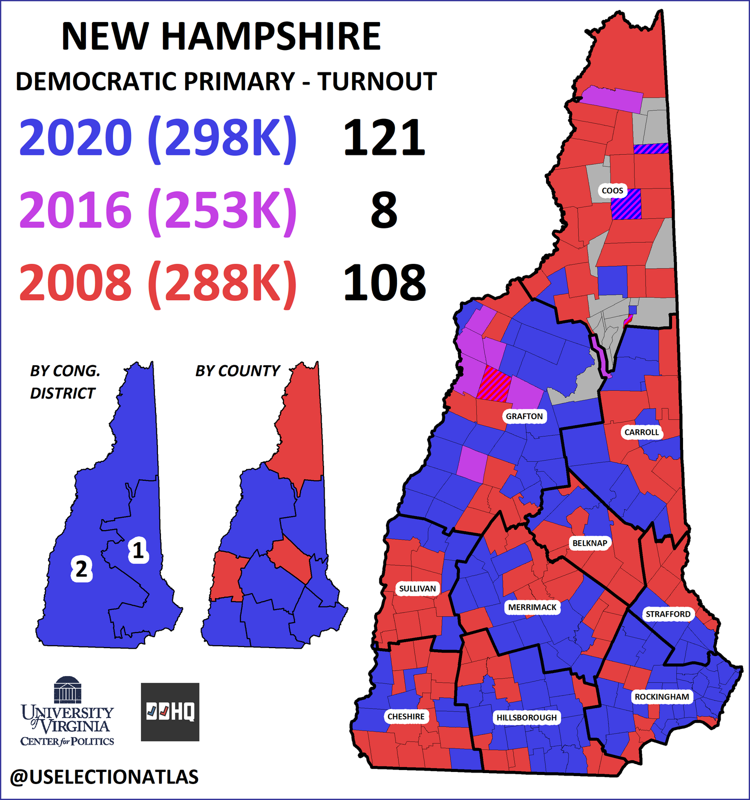 Picture of: Turnout In The 2020 Democratic Primary Some Clues For The Fall Sabato S Crystal Ball