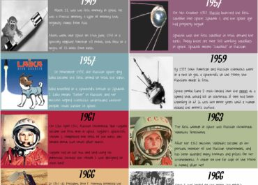 19th Virginia Political History Project Happy 100th Birthday JFK